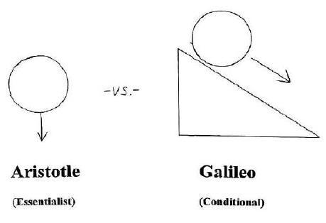 Aristotelian vs