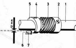 Pfaff - Einstellanleitung - Zickzack-Einrichtung