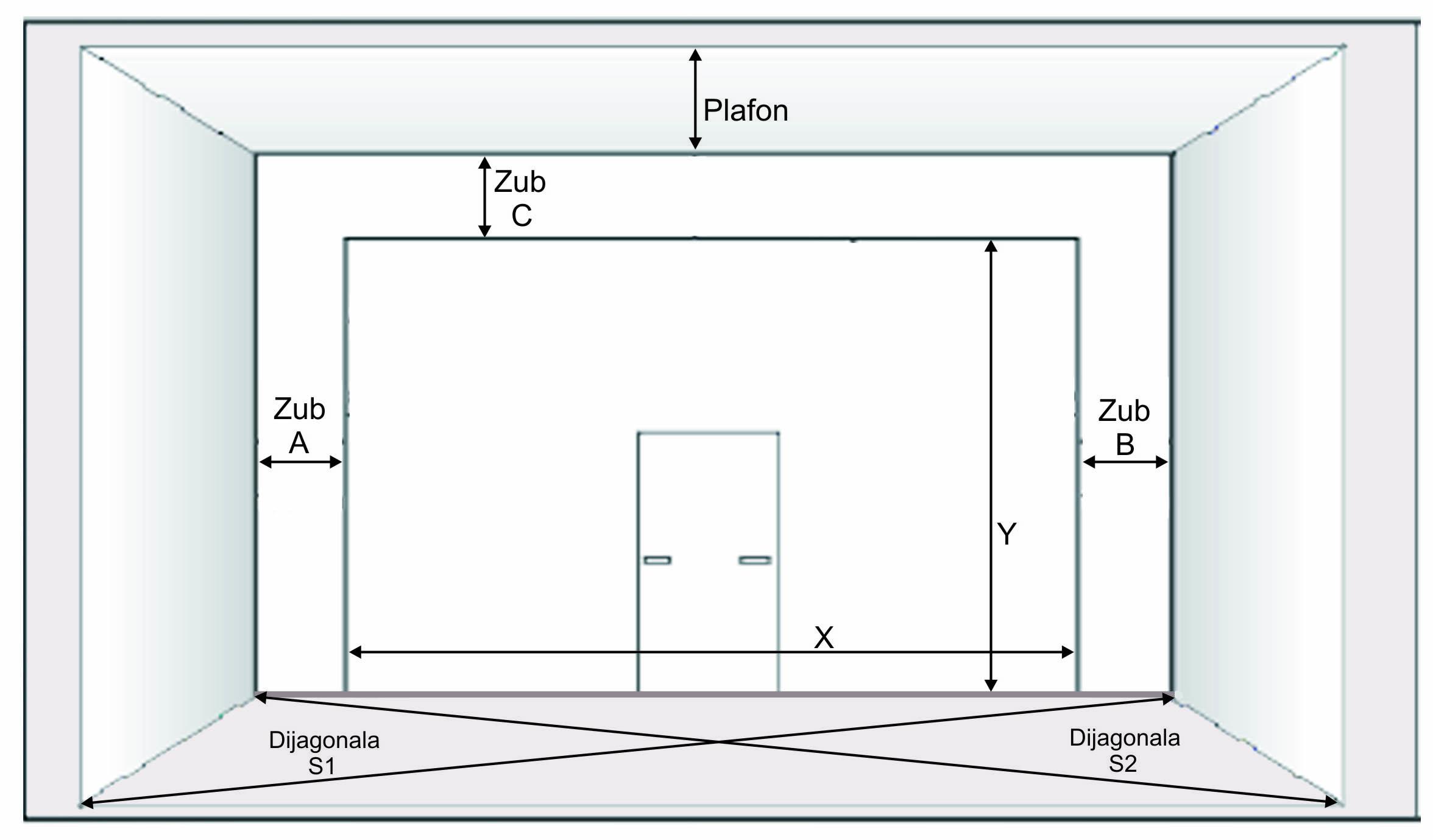 Zahtev za segmentna vrata