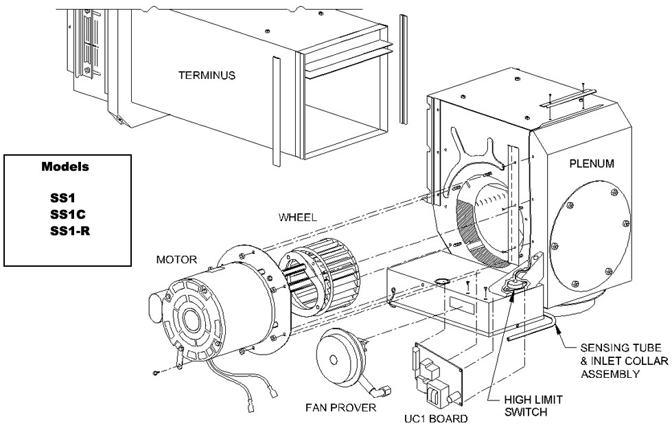 Volko draft inducers... Draft Inducer Source Parts