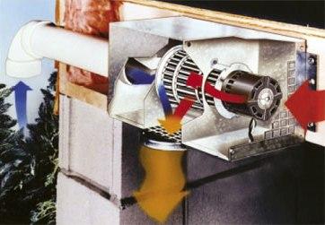 Volko draft inducers InForcer fresh air intake