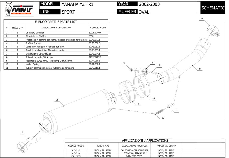 Yamaha yzf 1000 r1 2002 2003 mivv carbon oval exhaust pot