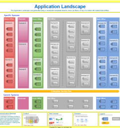 dragon1 application landscape diagram [ 1269 x 896 Pixel ]