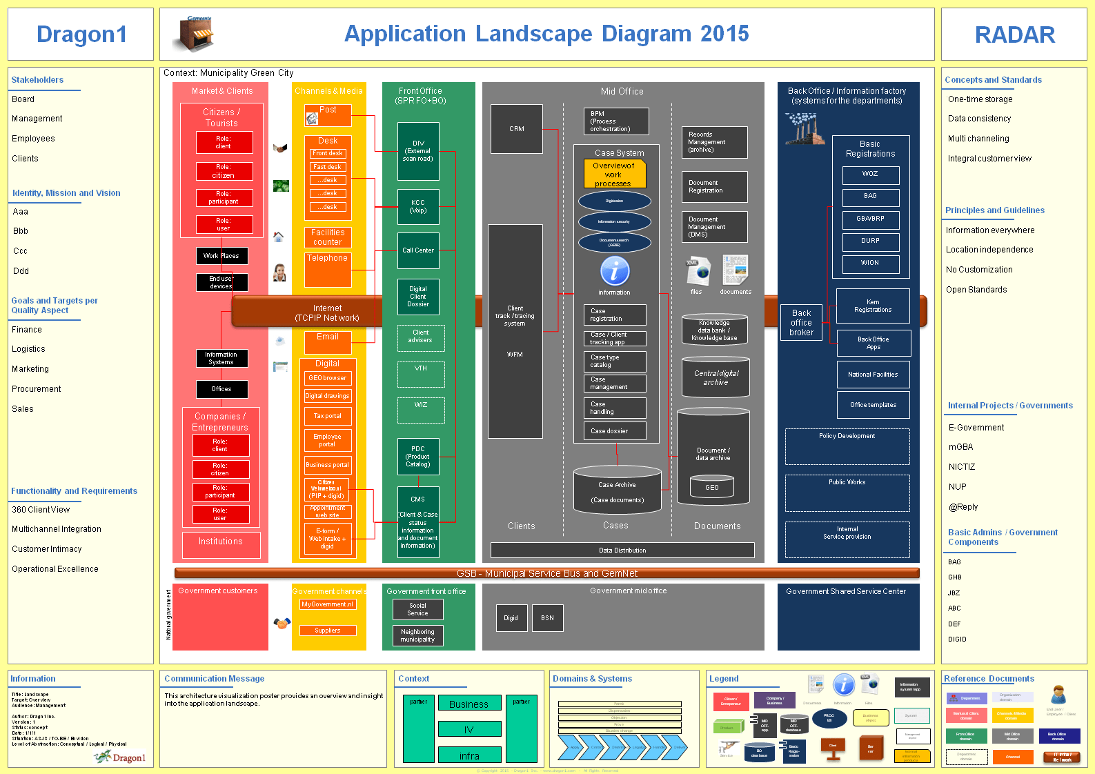visio application diagram wiring house to shed how create an landscape dragon1