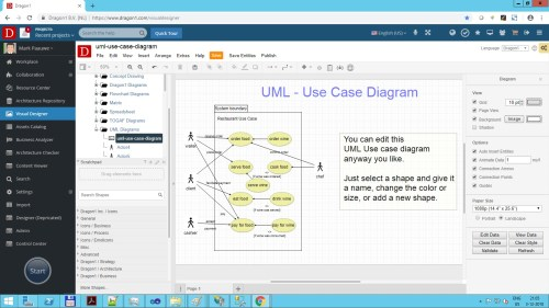 small resolution of screenshot of the visual designer used for uml diagramming here a use case diagram template was instantiated with one click on a button