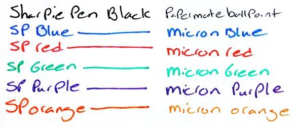 pen comparison sharpie 2