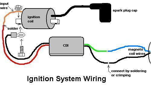 Diagram Spark Plug Wires How To Wire An, Diagram, Free