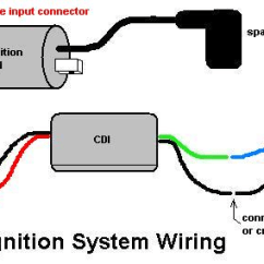 4 Wire Cdi Chinese Atv Wiring Diagram Ibanez Rg 320 Fm For Unit Toyskids Co Installing The Racing And Ignition Coil 6