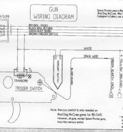 alg gun alg gun wiring diagram basic electrical wiring diagrams at cita asia [ 1200 x 887 Pixel ]