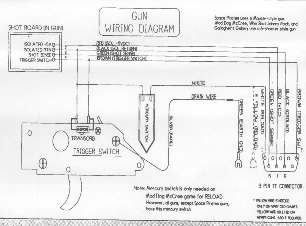 medium resolution of alg gun alg gun wiring diagram basic electrical wiring diagrams at cita asia