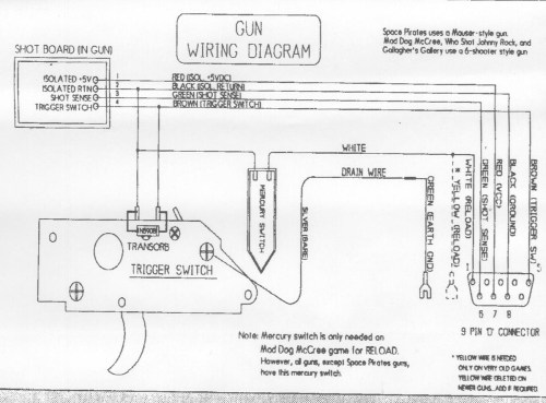small resolution of alg gun alg gun wiring diagram basic electrical wiring diagrams at cita asia