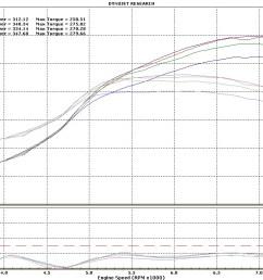 1988 rx 7 diagram [ 1261 x 769 Pixel ]