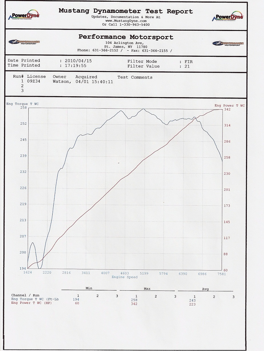 2009 Nissan 370Z Base 6 Spd Manual Dyno Results Graphs