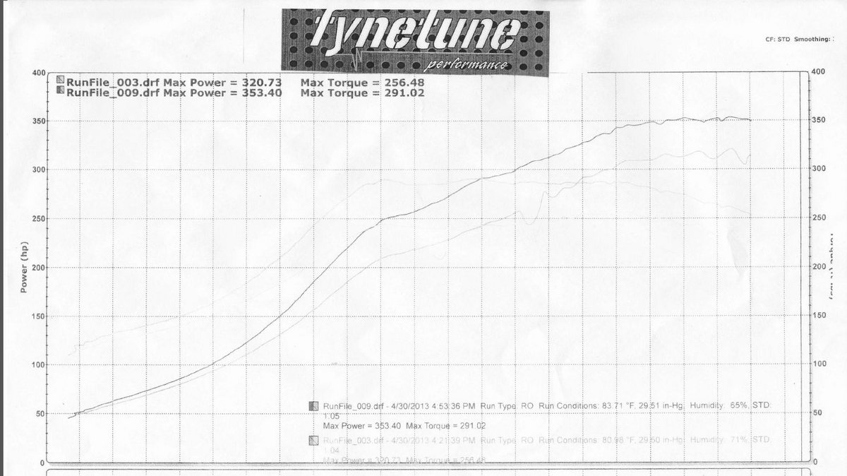 1989 Nissan 240SX SR20DET Garrett GT2871R 1/4 mile Drag