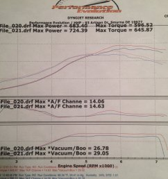 1990 nissan 300zx tt dyno results graphs hosepower dragtimes com vacuum hose diagram red 300zx diagram [ 1200 x 899 Pixel ]