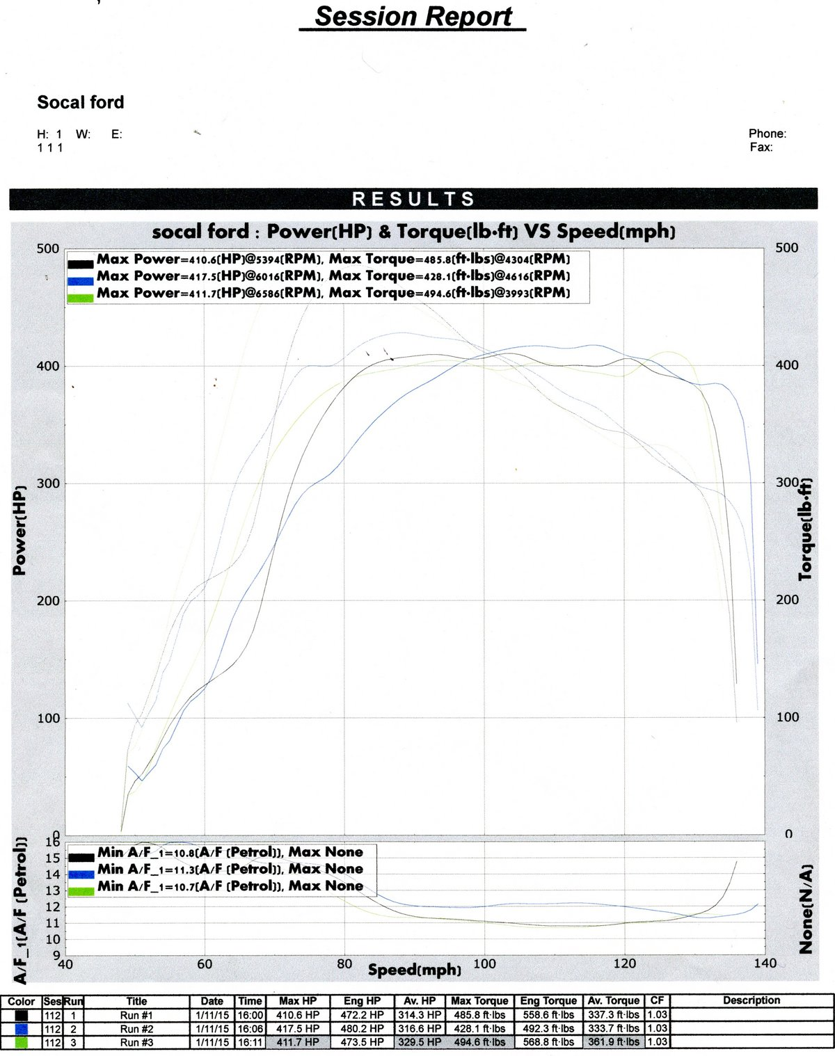 hight resolution of ford crown victoria dyno graph results