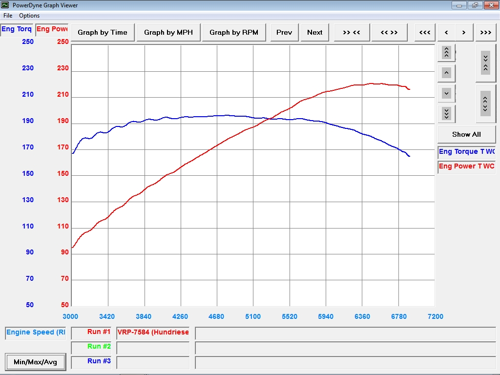 hight resolution of 2003 infiniti fx35 all wheel drive dyno results graphs hosepower 2003 infiniti fx35 engine diagram 2003