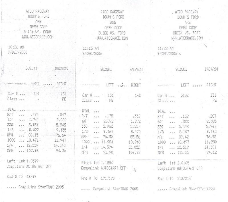 2005 Jeep Grand Cherokee Limited HEMI 1/4 mile trap speeds