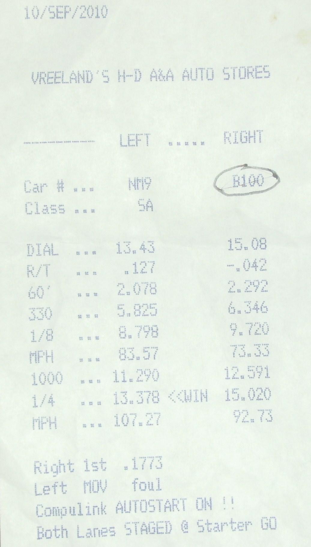 Dodge Ram Sport Crew Cab 4x4 Hemi 1 4 Mile