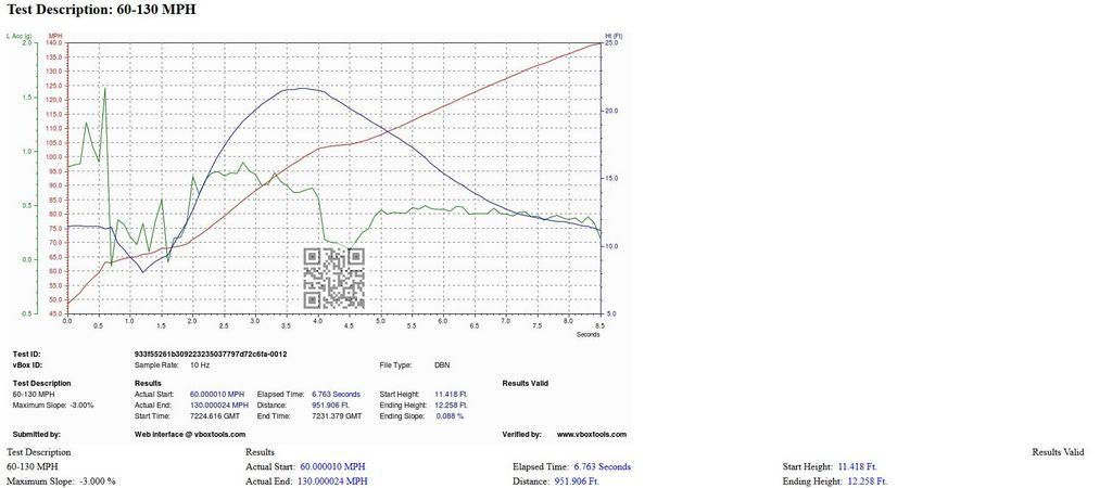 Bmw N51 Engine Diagram BMW N14 Engine Wiring Diagram ~ ODICIS