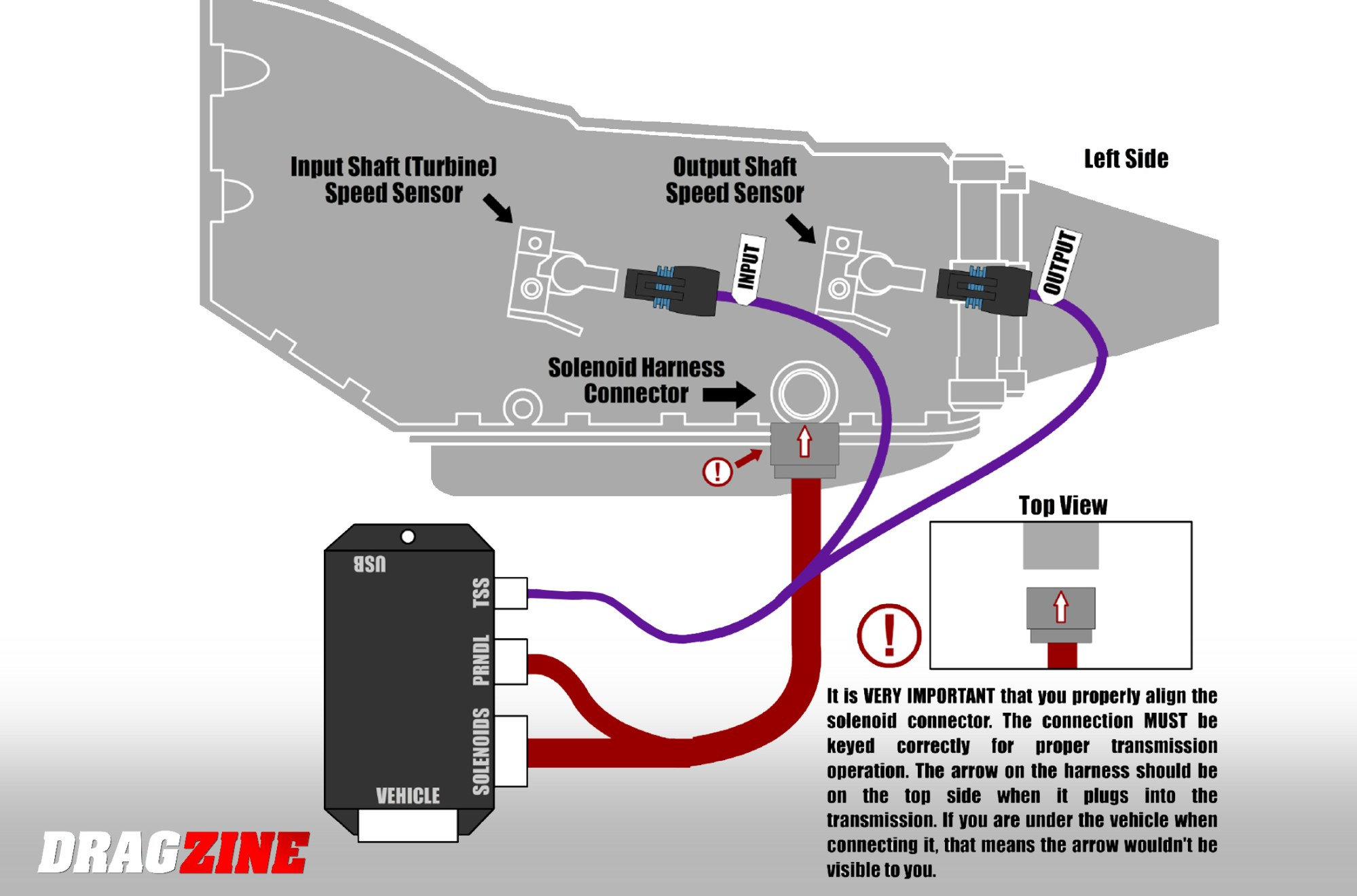 hight resolution of 4l60e wiring harnes with controller