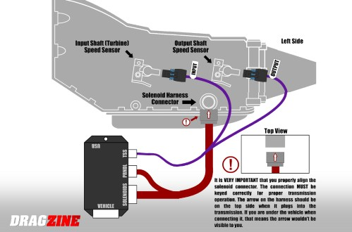 small resolution of 4l60e wiring harnes with controller