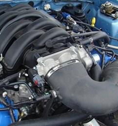 l motor swap wiring harnes [ 1440 x 670 Pixel ]