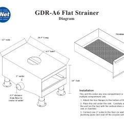 gdru step 3 and 4 diagram drain net a6 flat strainer 2016  [ 1362 x 1052 Pixel ]