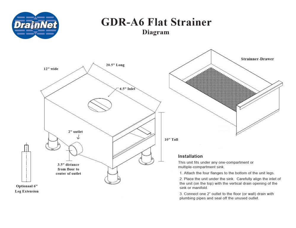 medium resolution of  gdru step 3 and 4 diagram drain net a6 flat strainer 2016