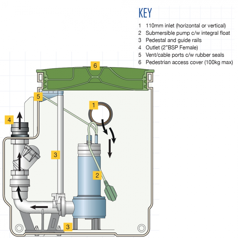 hight resolution of pumping station diagram pictures