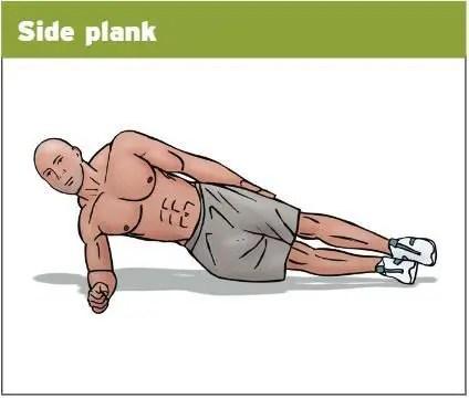 Yan Plank - El Paso Şimodurluğu