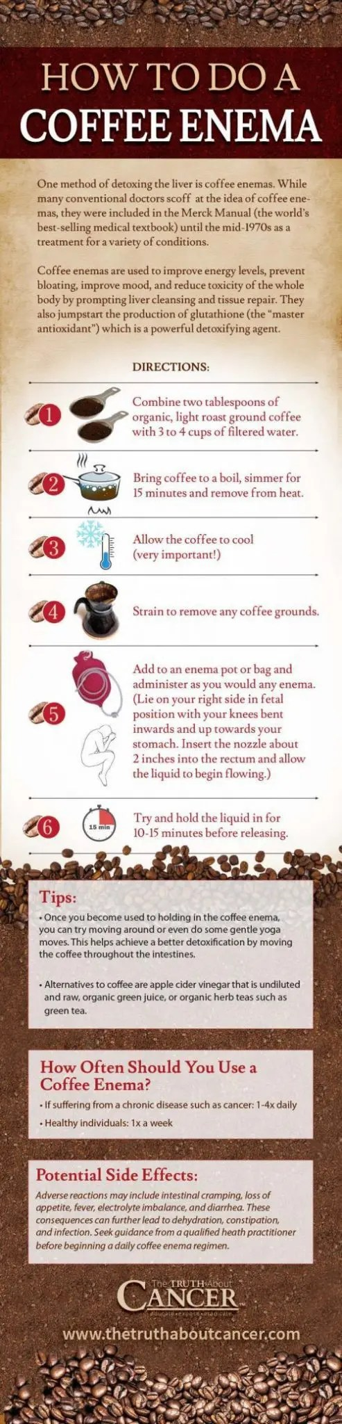 How-To-Do-a-Café-Enema - El Paso Quiropráctico