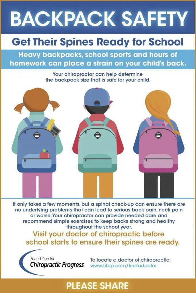 blog picture of infographic about kids and the proper way to carry a back pack
