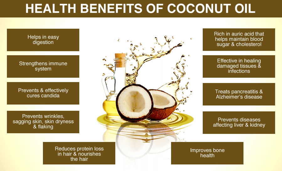 blog picture of coconut that gives the health benefits of coconut oil