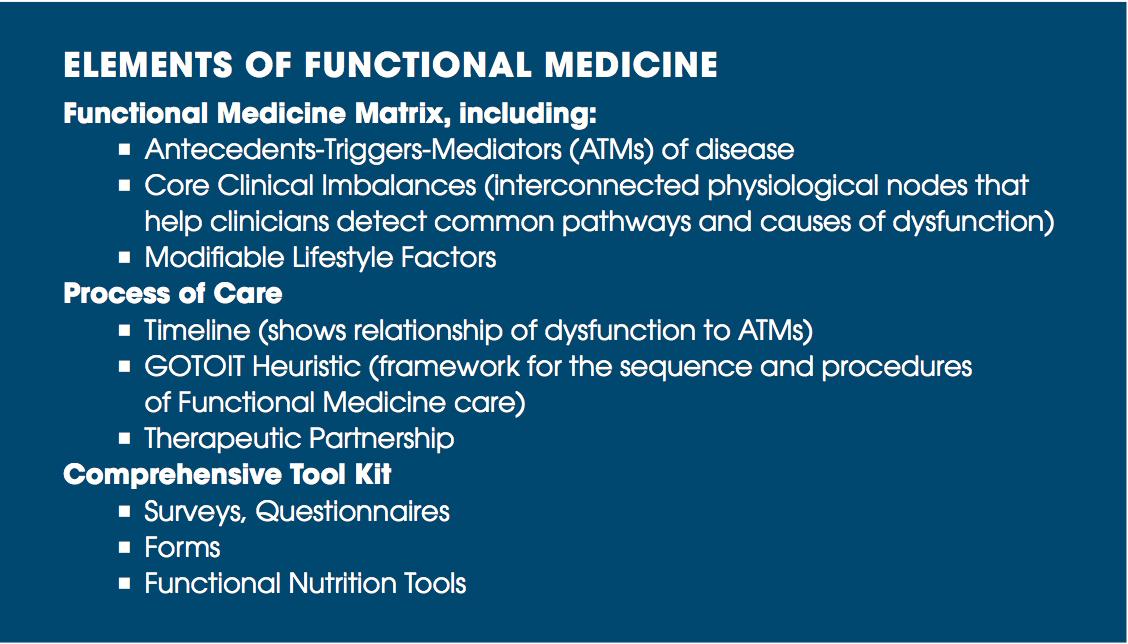 элементы функциональной медицины