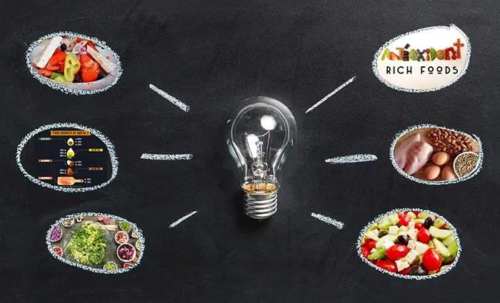 dietastrategias