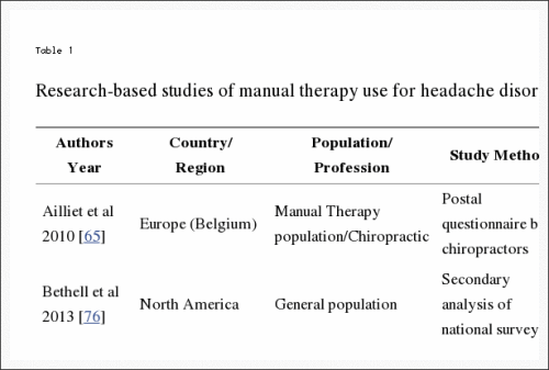 Table 1 Research Based Studies of Manual Therapy Use