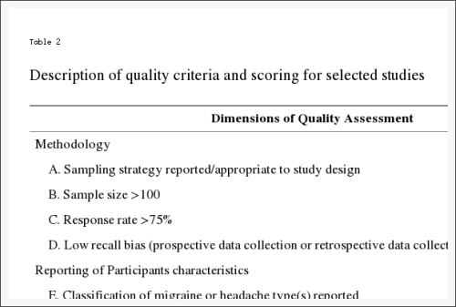 Table 2 Description of Quality Criteria and Scoring