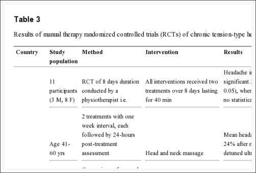 Table 3 Results of Manual Therapy RCTs of CTTH