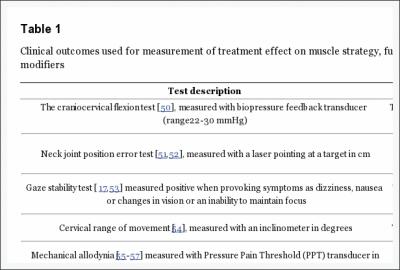 Tabla 1 Resultados clínicos utilizados para la medición del efecto del tratamiento
