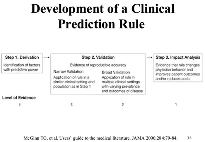 clinical prediction rules spine pain el paso tx.
