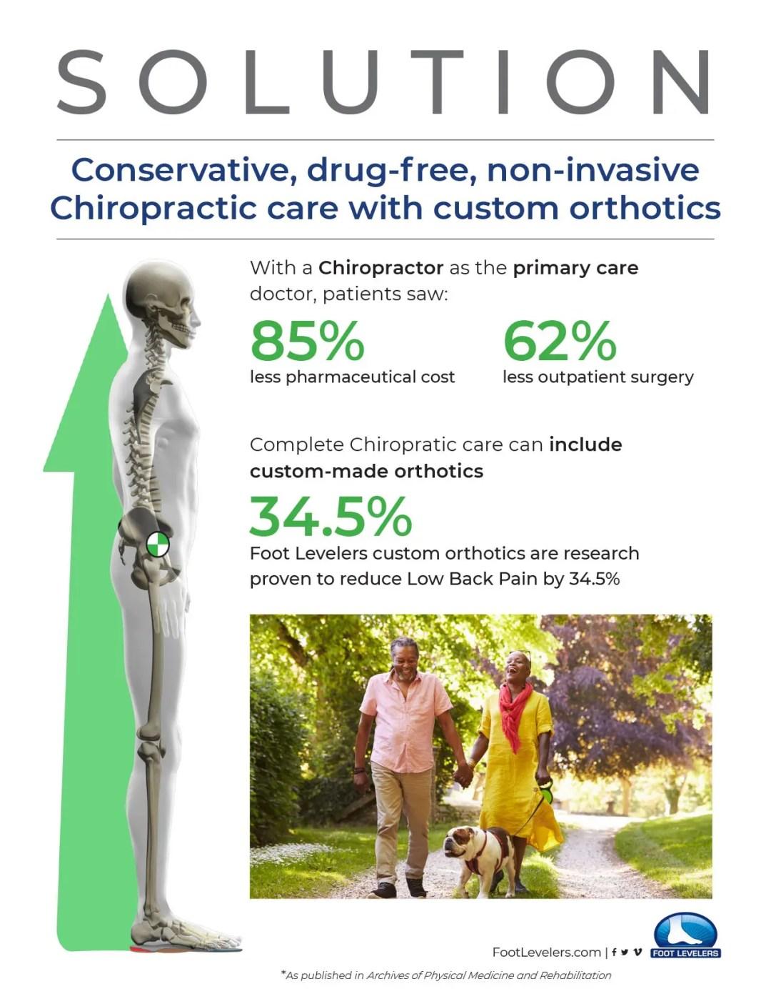 11860 Vista Del Sol Ste. 128 How Chiropractic Care Helps With Crohn's Disease | El Paso, TX