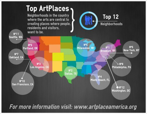 Drawing For Kids - ArtPlaces