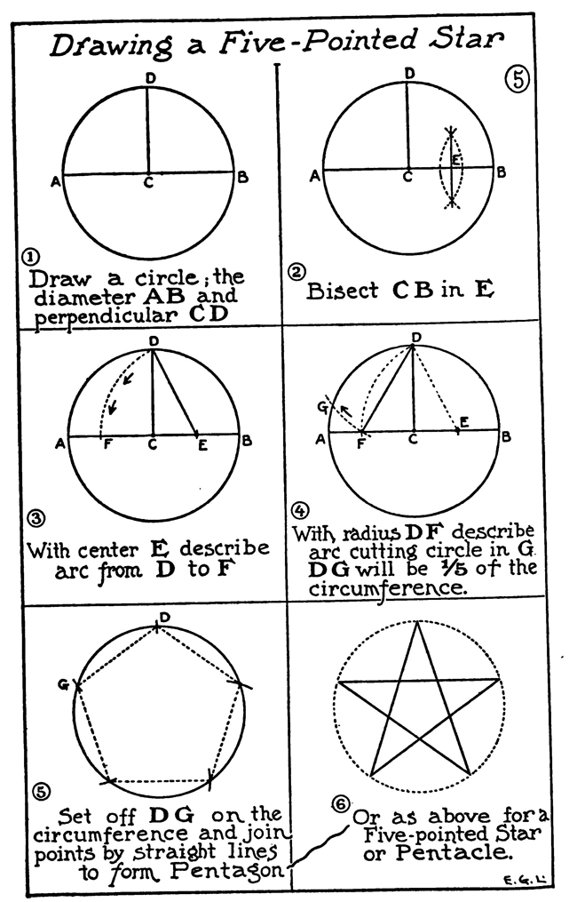 draw a diagram math problems john deere wiring lt155 drawing geometric shapes with the following helpful geometry knowledge for artists
