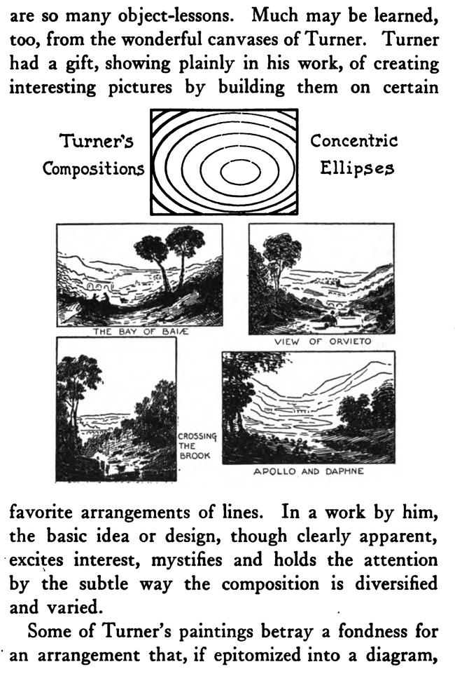 Art Theory of Pictorial Composition : How to Layout and