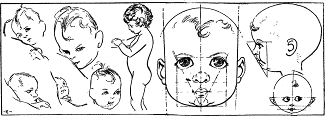 How to Draw Kids, Toddlers, and Baby in Correct Proportion