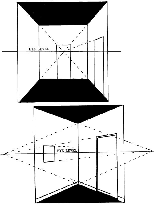 Basics of Perspective Drawing with One Point Two Point