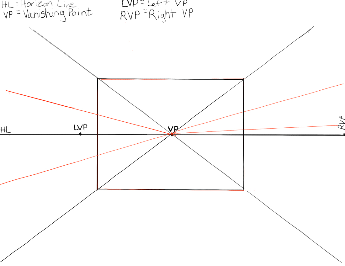 2 Point Perspective Drawing Tutorial