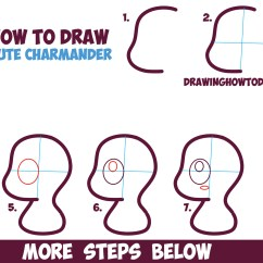 Er Diagram Tutorial For Beginners Solar Panel How It Works To Draw Cute Kawaii Chibi Charmander From Pokemon