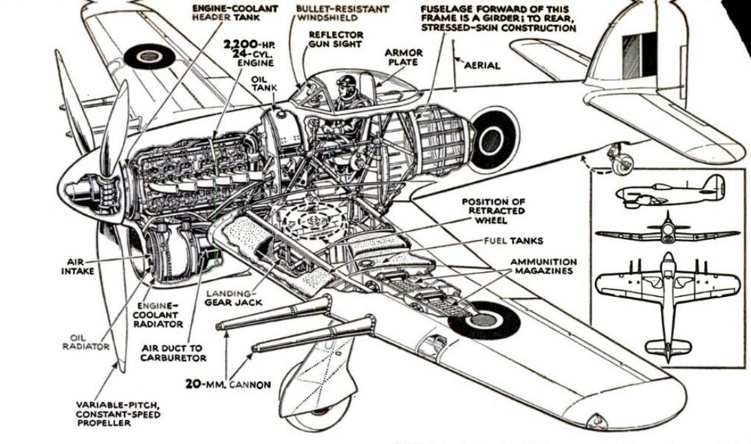 Aircraft Engineering Drawing, Pencil, Sketch, Colorful